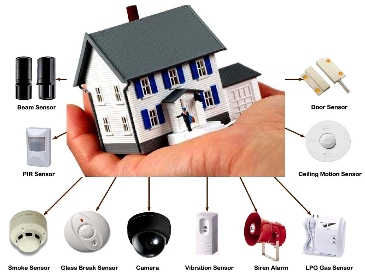 Home Security System, newscrable