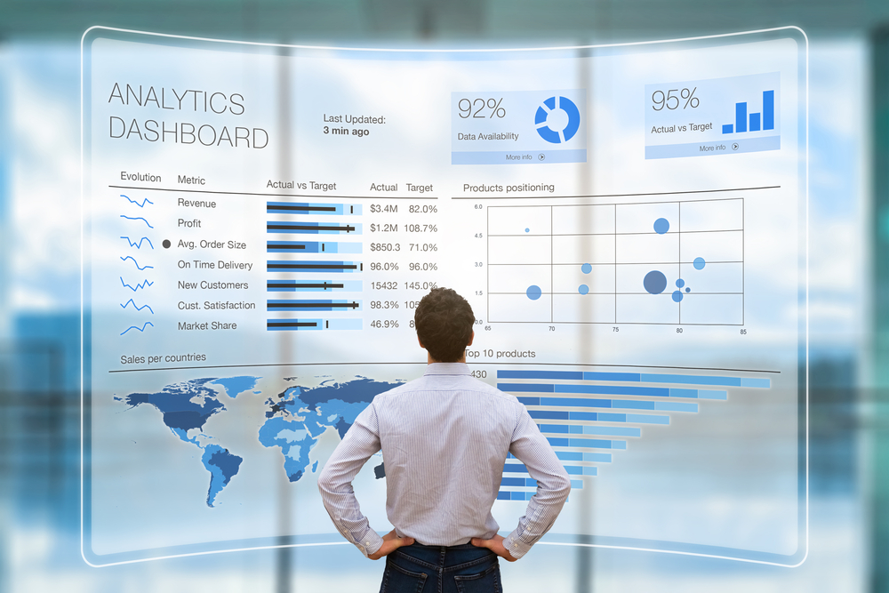 Business Intelligence Company in India